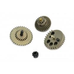 SRC hi-speed gears